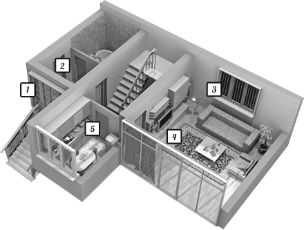 Diagram: Founation problems inside of a house