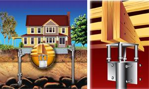 Ram Jack Foundation Solutions Provides Free On Site Evaluations Cartoon House