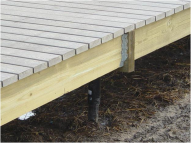 Sturdy boardwalk foundation