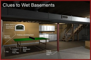 Clues to wet basements