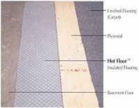 Hot floor diagram