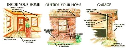 Recognizing foundation problems: Inside, outside, & garage