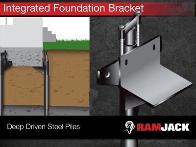 Integrated foundation bracket
