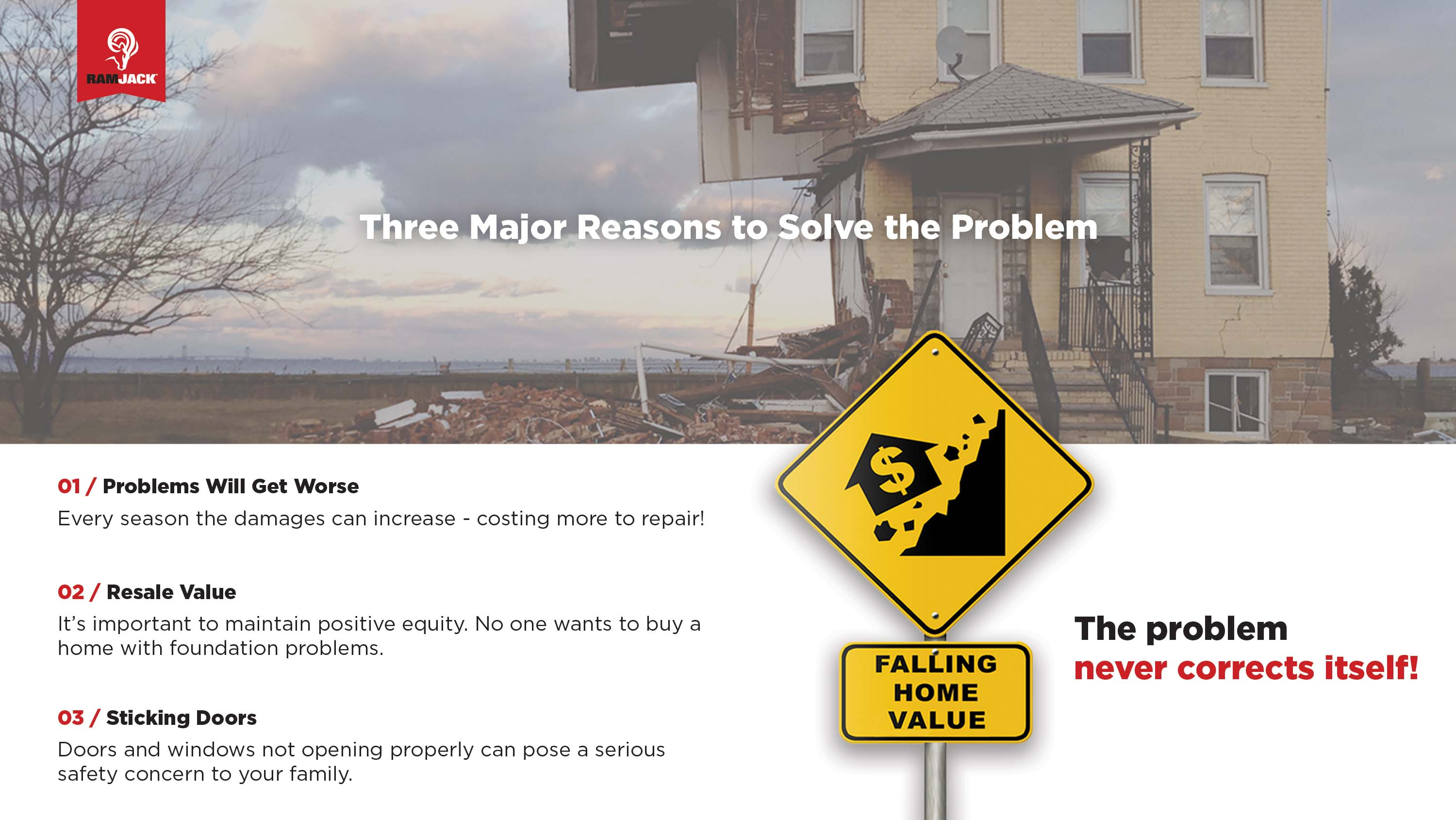 Infographic: 3 major reasons to solve the problem